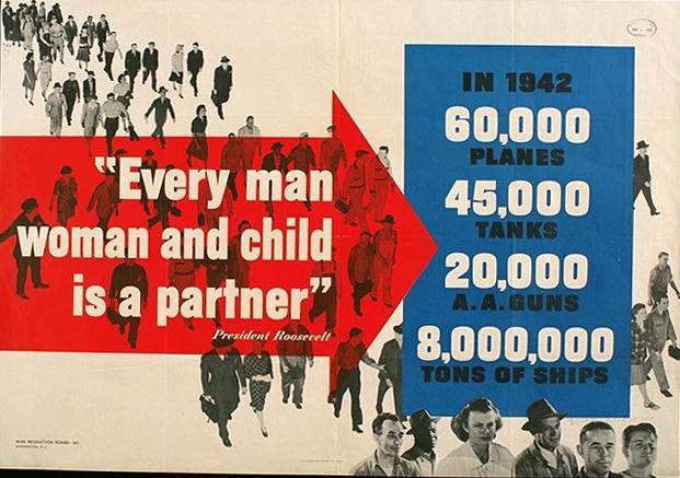Every man, woman and child is a partner world war 2 poster